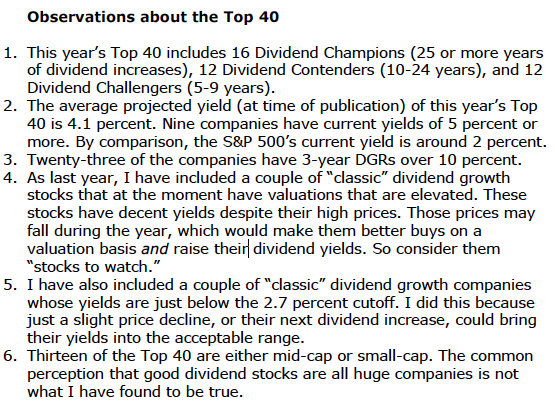 Top 40 Dividend Growth Stocks For 2013 Observations