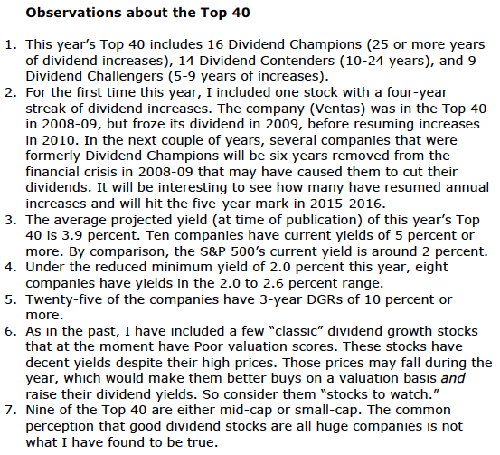 Top 40 Dividend Growth Stocks For 2014 Observations